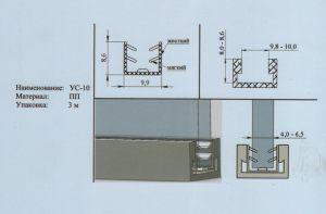 Уплотнитель 4-6,5 мм Краснодар
